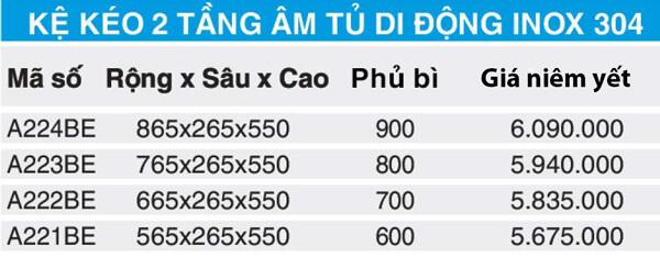 Giá bát đĩa di động inox 304 Higold A221BE 4