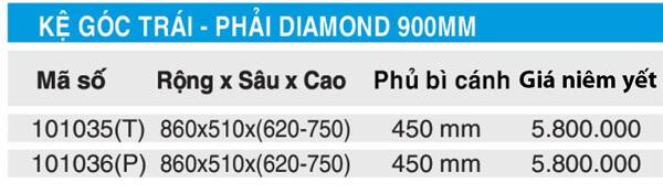 Kệ góc mở trái/phải diamond Higold 101035(T)/101036(P) 5